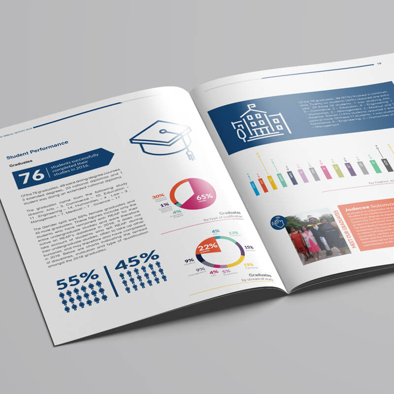 REAP - Annual Report